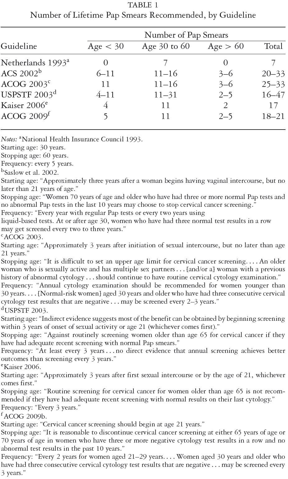 The Milbank Quarterly Vol 90 No 1 2012 Pp 5 37