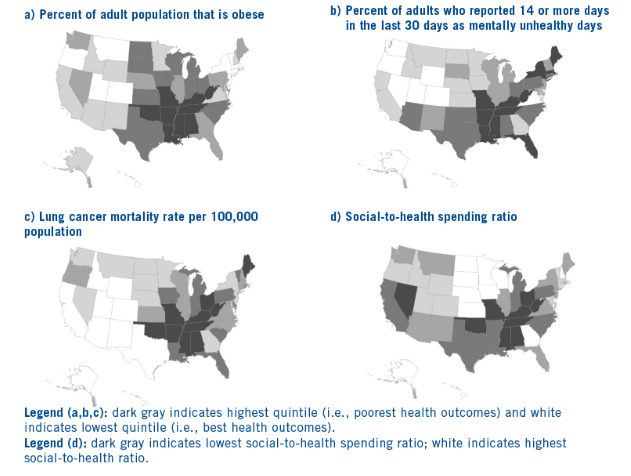 Figure two: State Social-to-Health Spending Ratio and Selected Health Outcomes, by Quintile (2009)Source: Bradley E, Canavan M, Rogan E, Talbert-Slagle K, Ndumele C, Taylor L, Curry L. Variation in health outcomes: the role of spending on social services, public health, and health care, 2000–09. Health Affairs. 2016; 35(5):760-768.